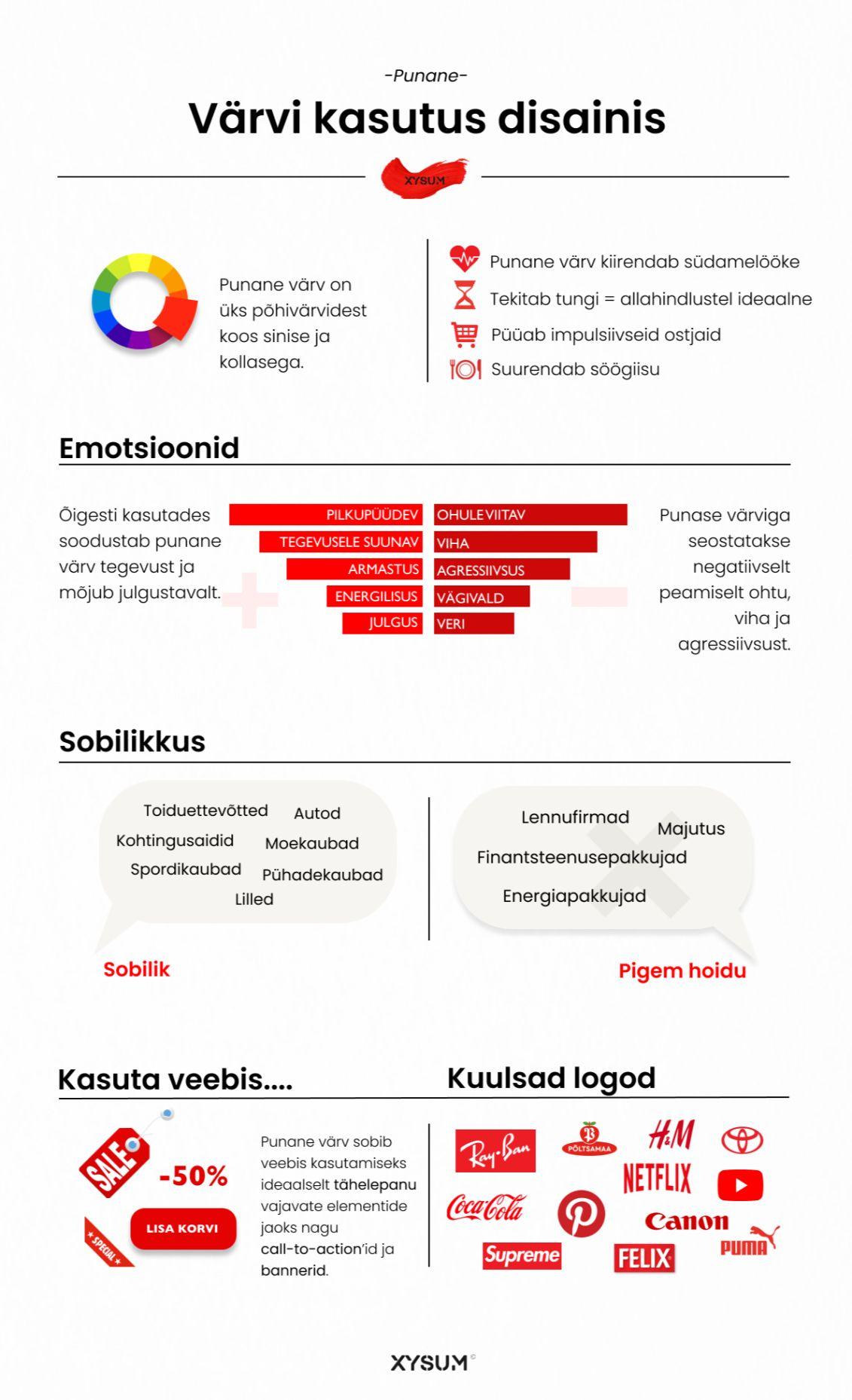 Punane värv veebidisainis, värvi kasutus veebidisainis, infograafik