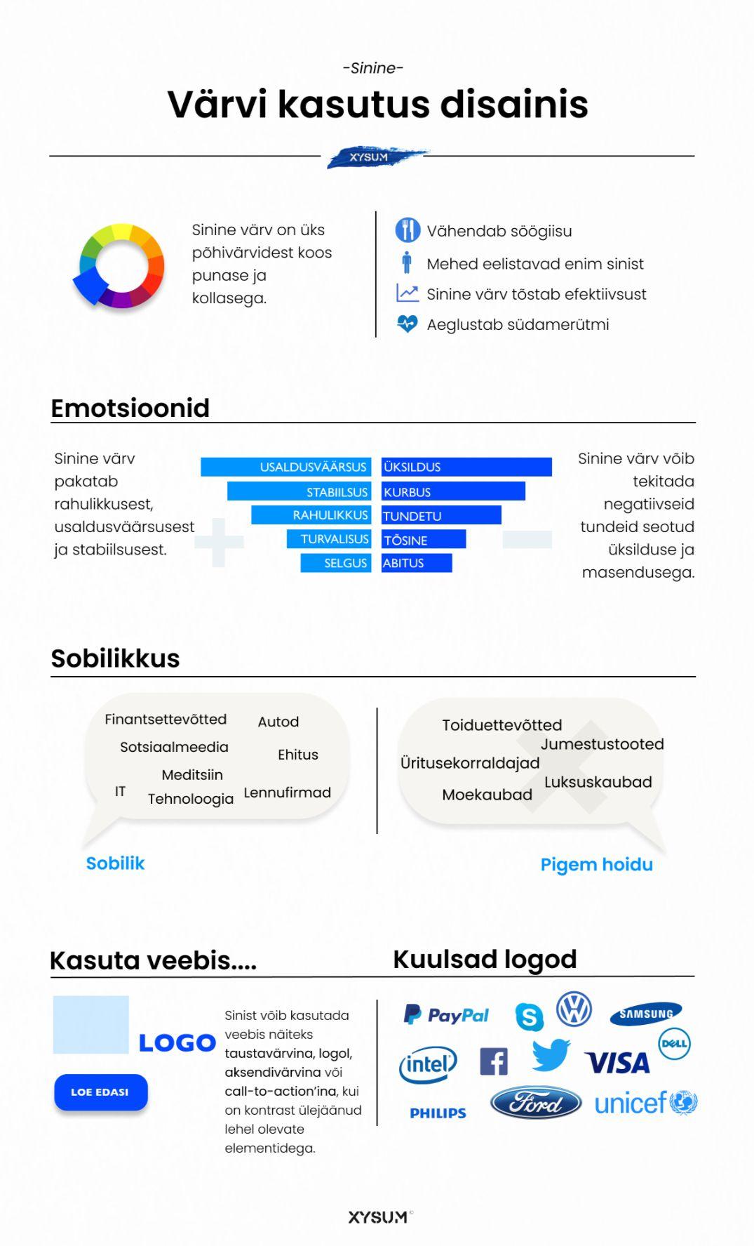 Sinine värv veebidisainis, sinise värvi kasutus disainis, infograafik