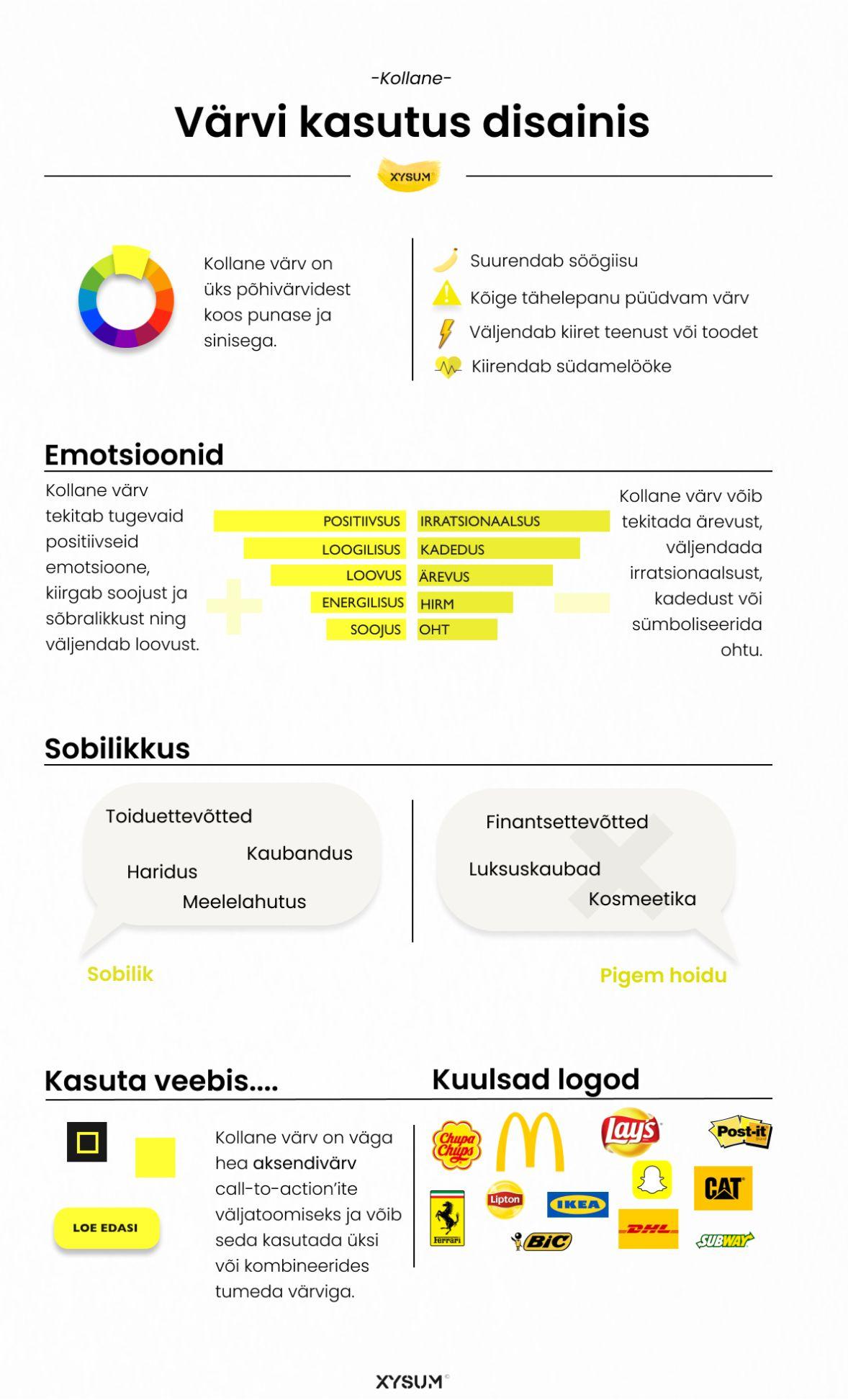 Kollane värv, kollase värvi kasutus veebidisainis, graafilises disainis